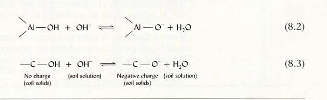 negativ geladener sauerstoff
